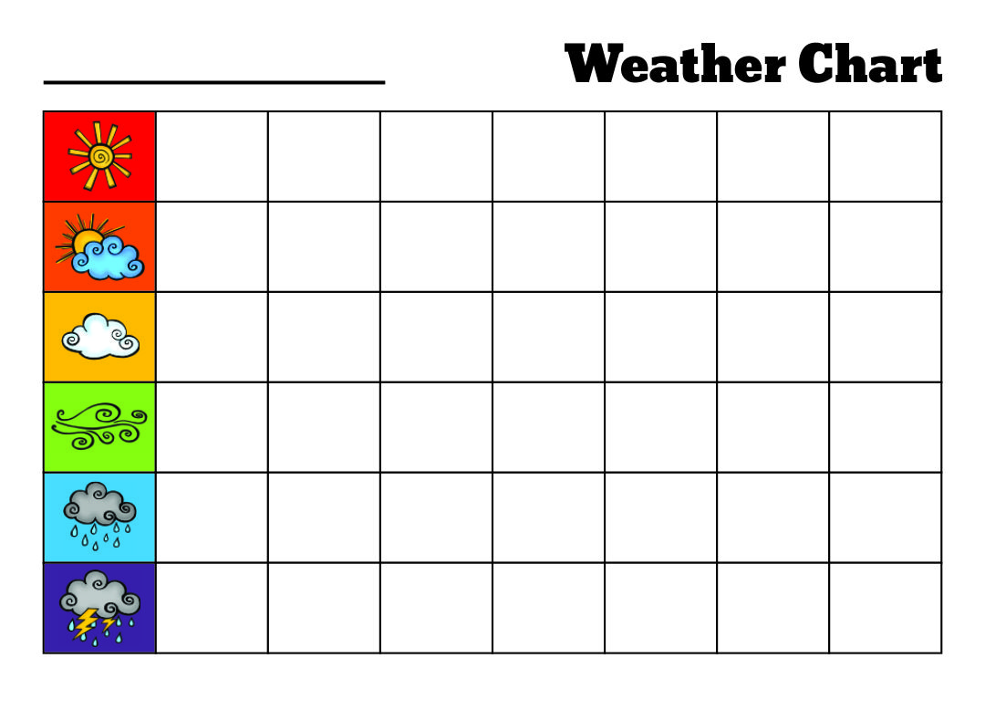7 Best Images Of Printable Weather Chart For Kindergarten