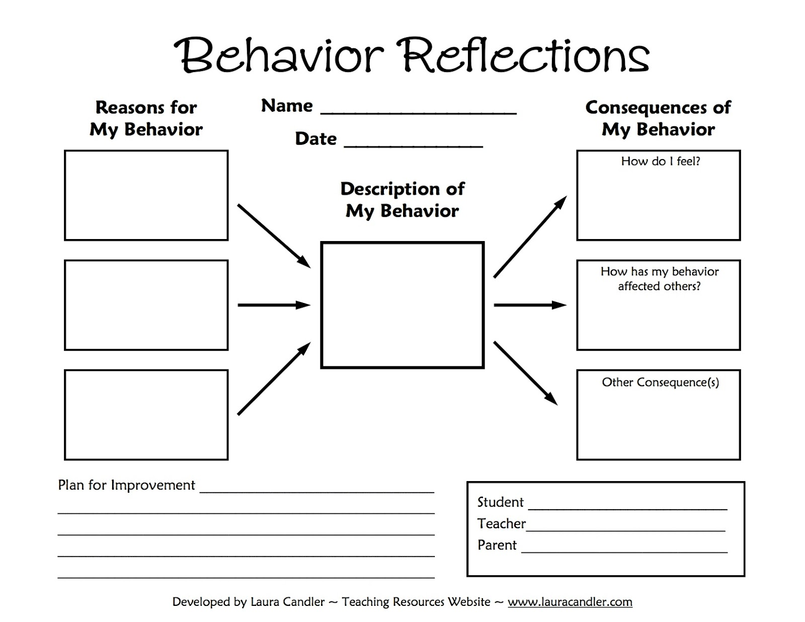 Search Results For Student Point Sheet Behavior