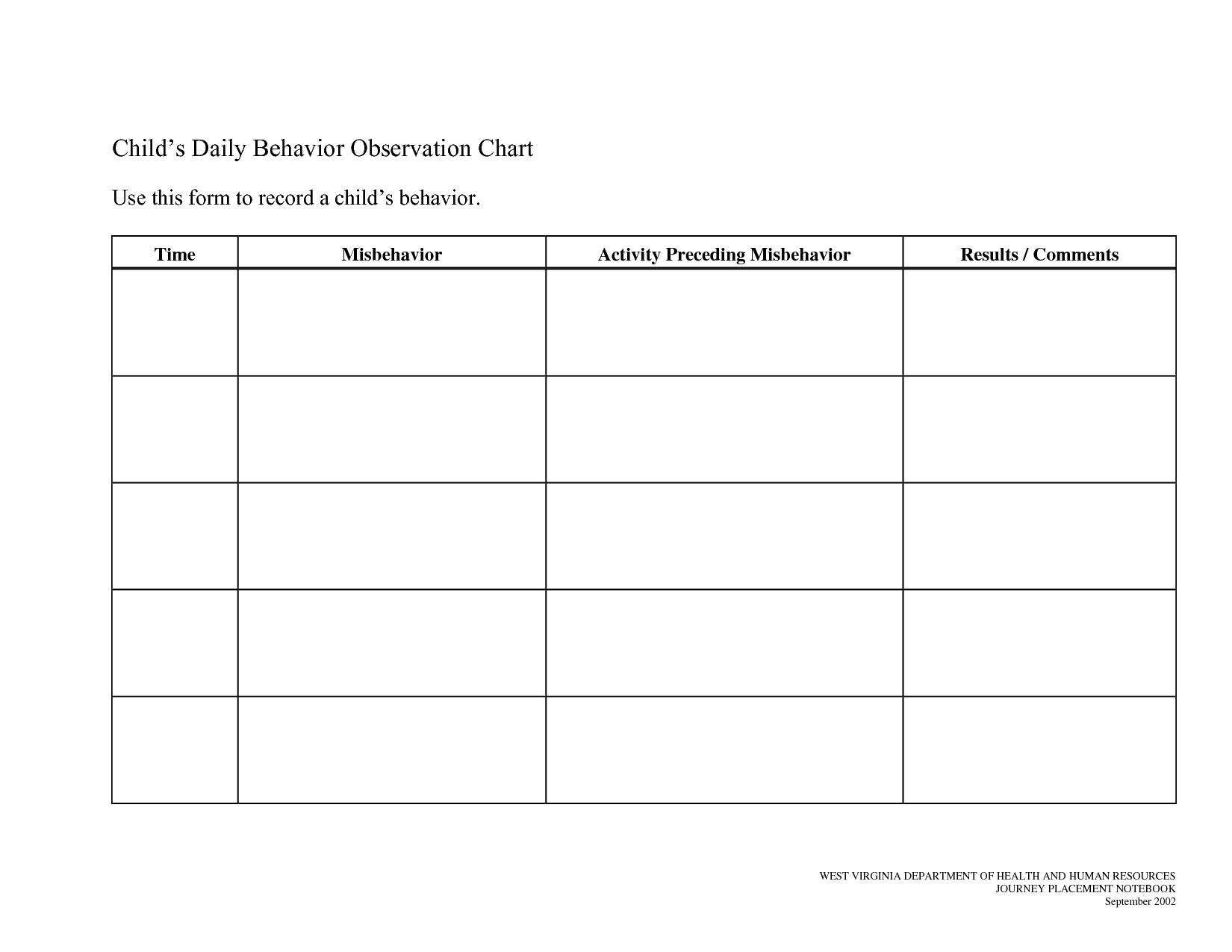 7 Best Images Of Printable Behavior Sheets