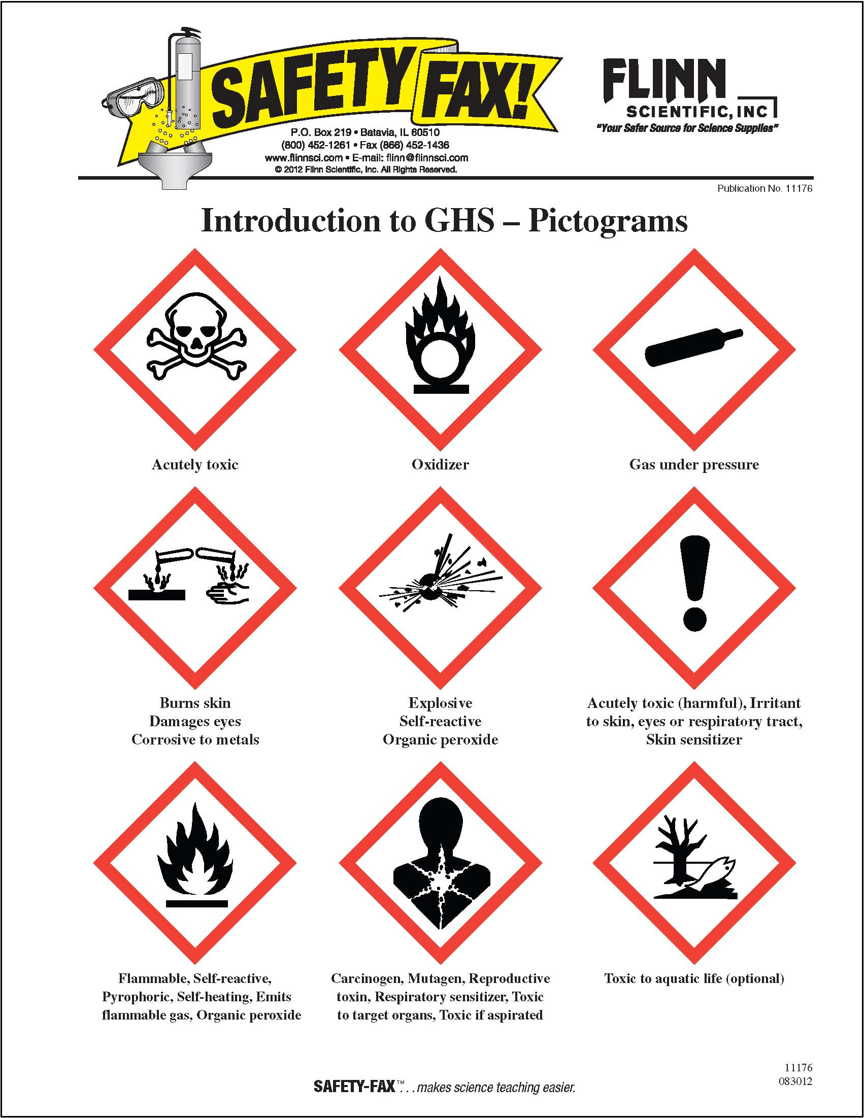 8 Best Images Of Chemical Safety Posters Free Printable