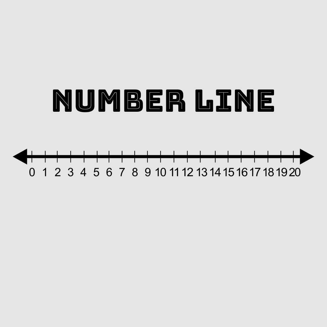 8 Best Images Of Kindergarten Number Line Printable 0 20