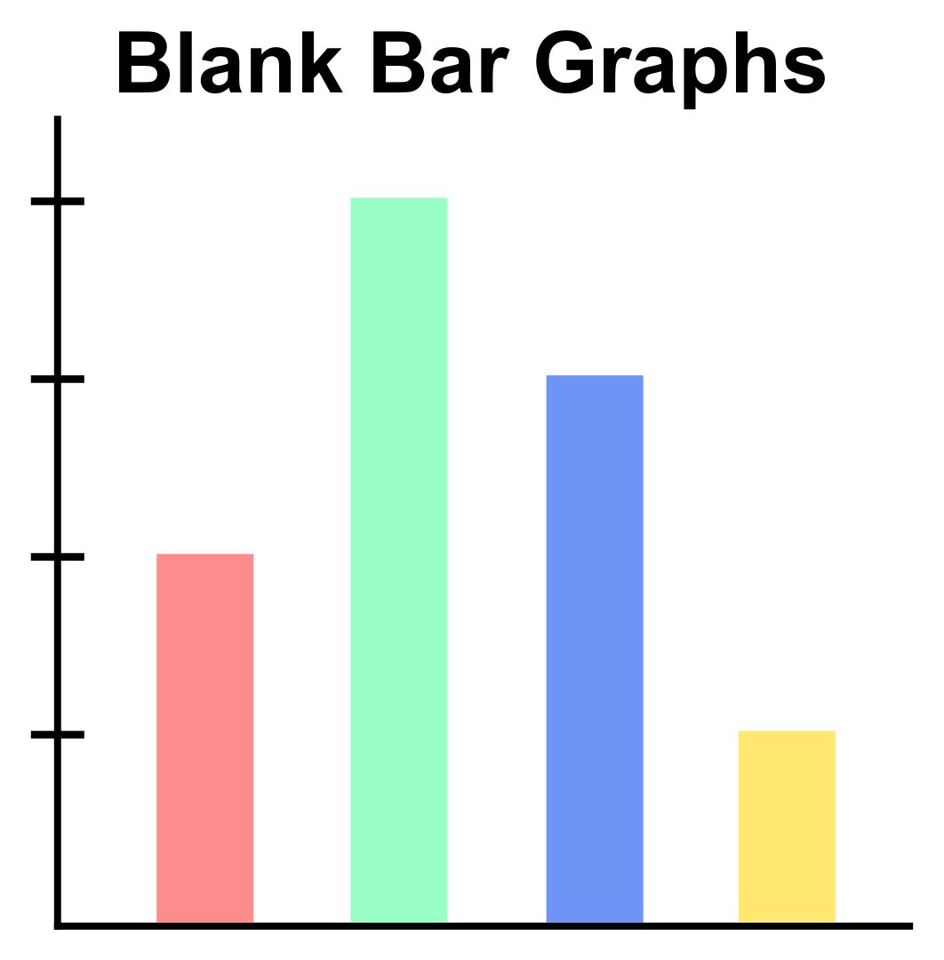 Blank Bar Graph Template For 2nd Grade
