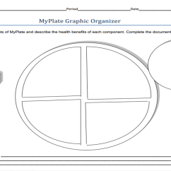 Blank Food Plate Diagram P G Everyday 6 Best Images Of Printable Myplate Worksheet My