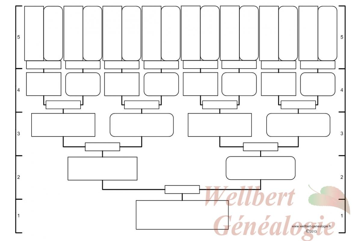 8 Generation Pedigree Chart Template