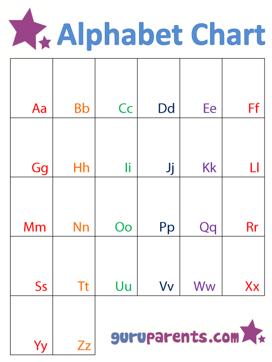 photograph regarding Printable Abc Chart identified as √ Abcd Chart Down load ABC Chart