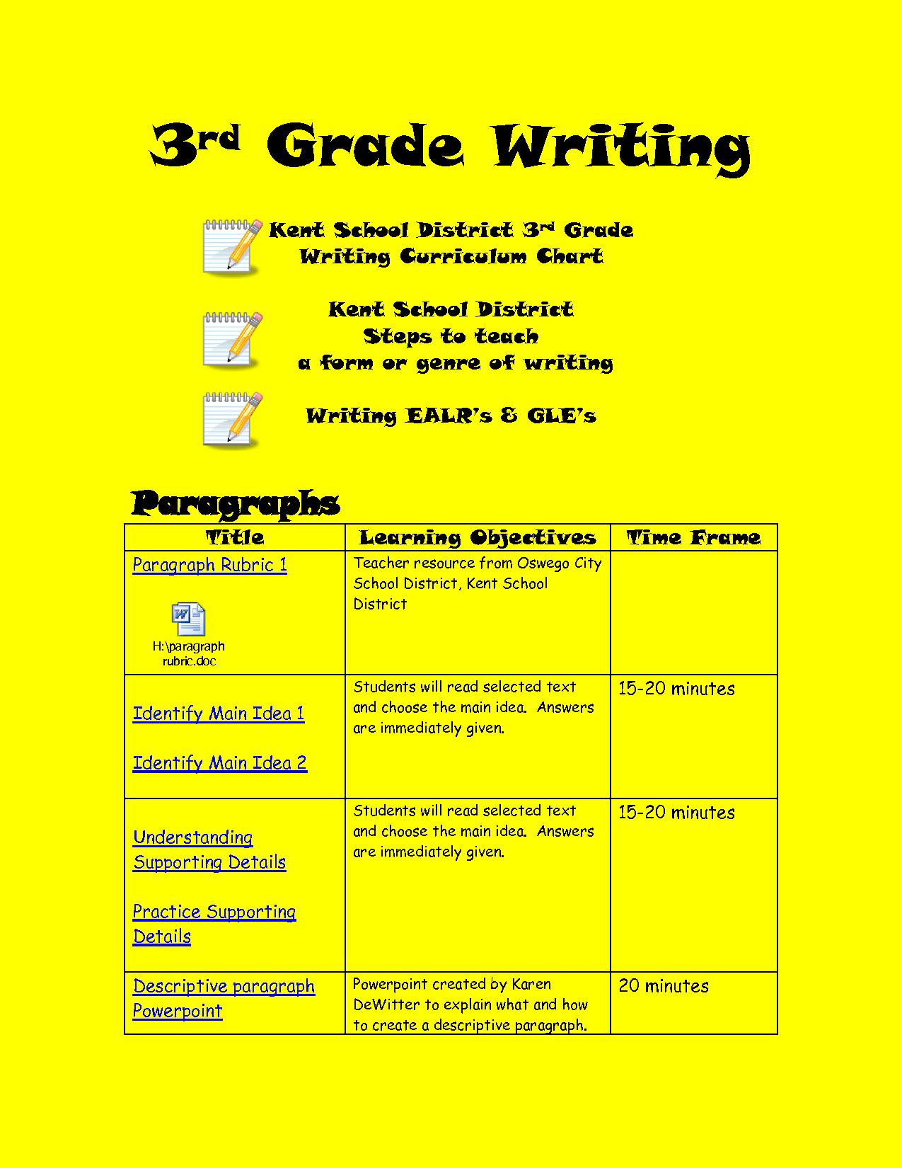 Sample Essay For 3rd Graders