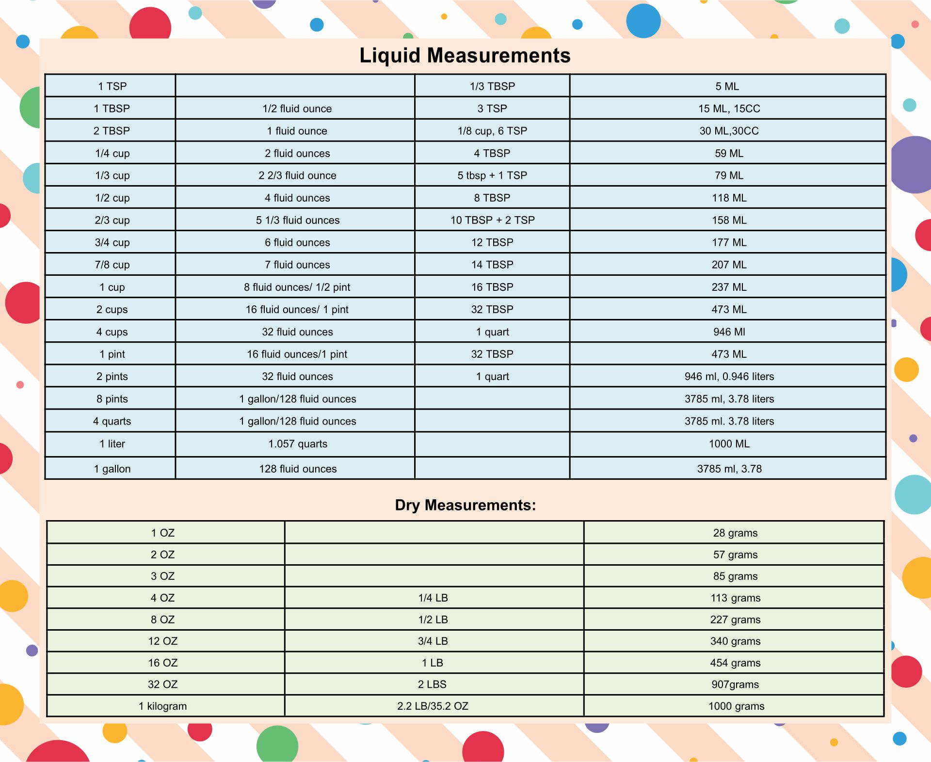8 Best Images of Printable Table Of Measurements - Printable Measurement Table. Measurement Conversion Table Chart and Liquid Measurement ...