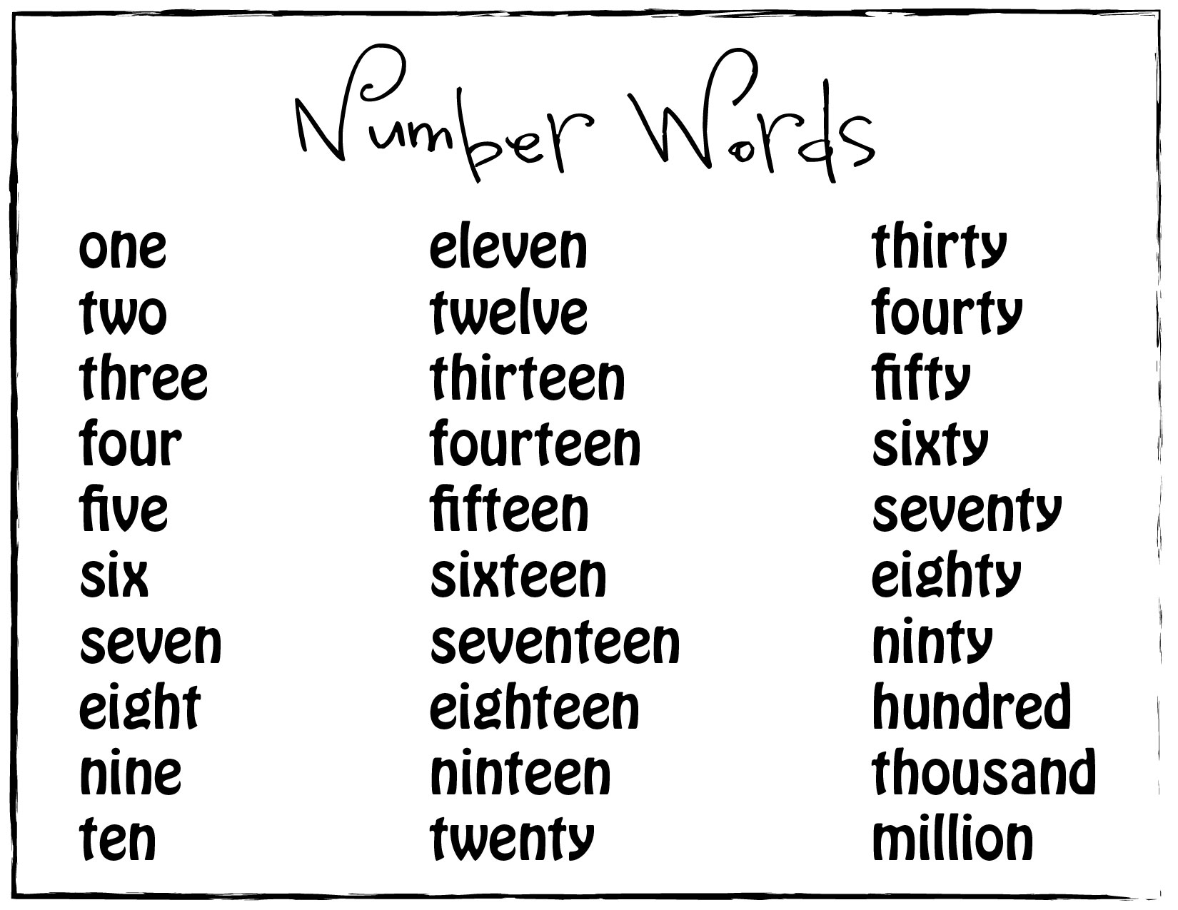Number Printable Images Gallery Category Page 15
