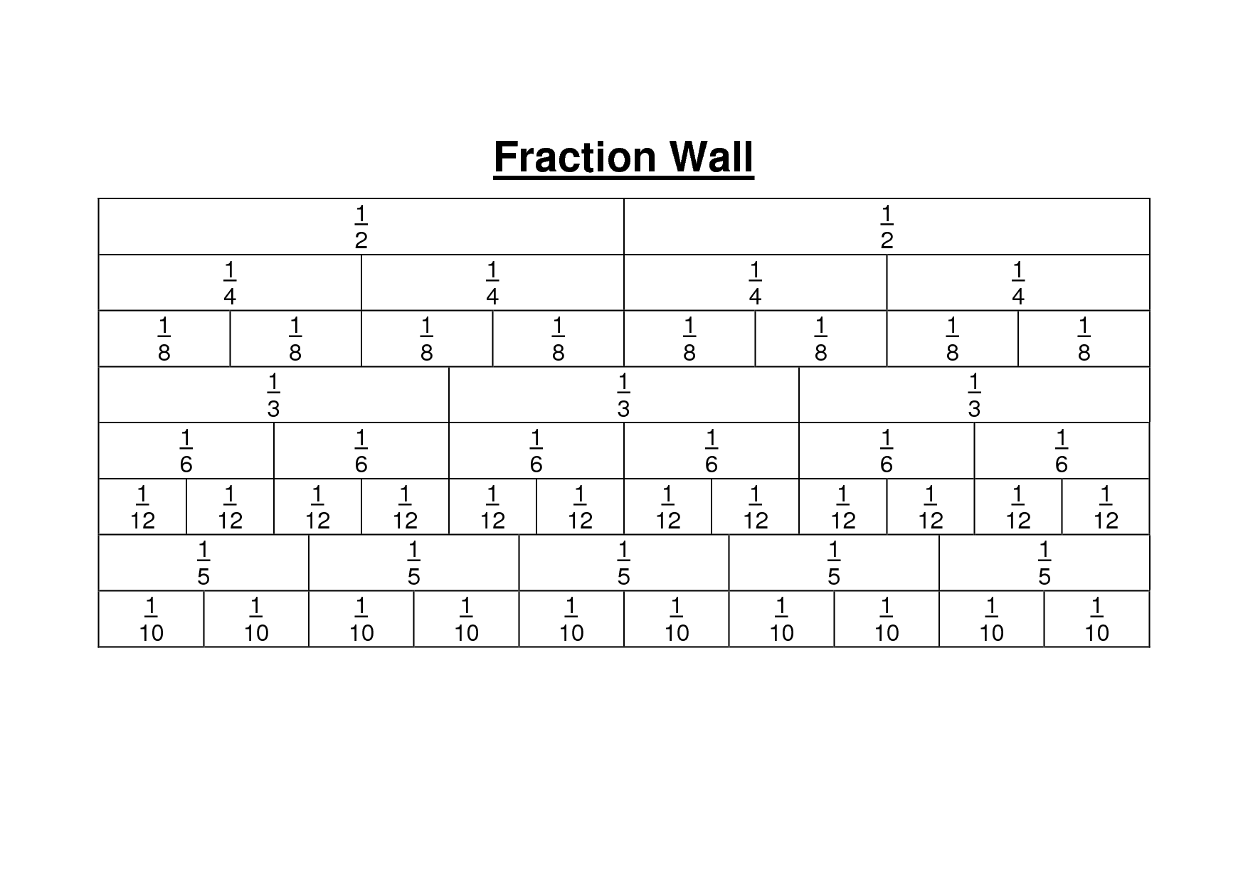 6 Best Images Of Printable Fraction Wall