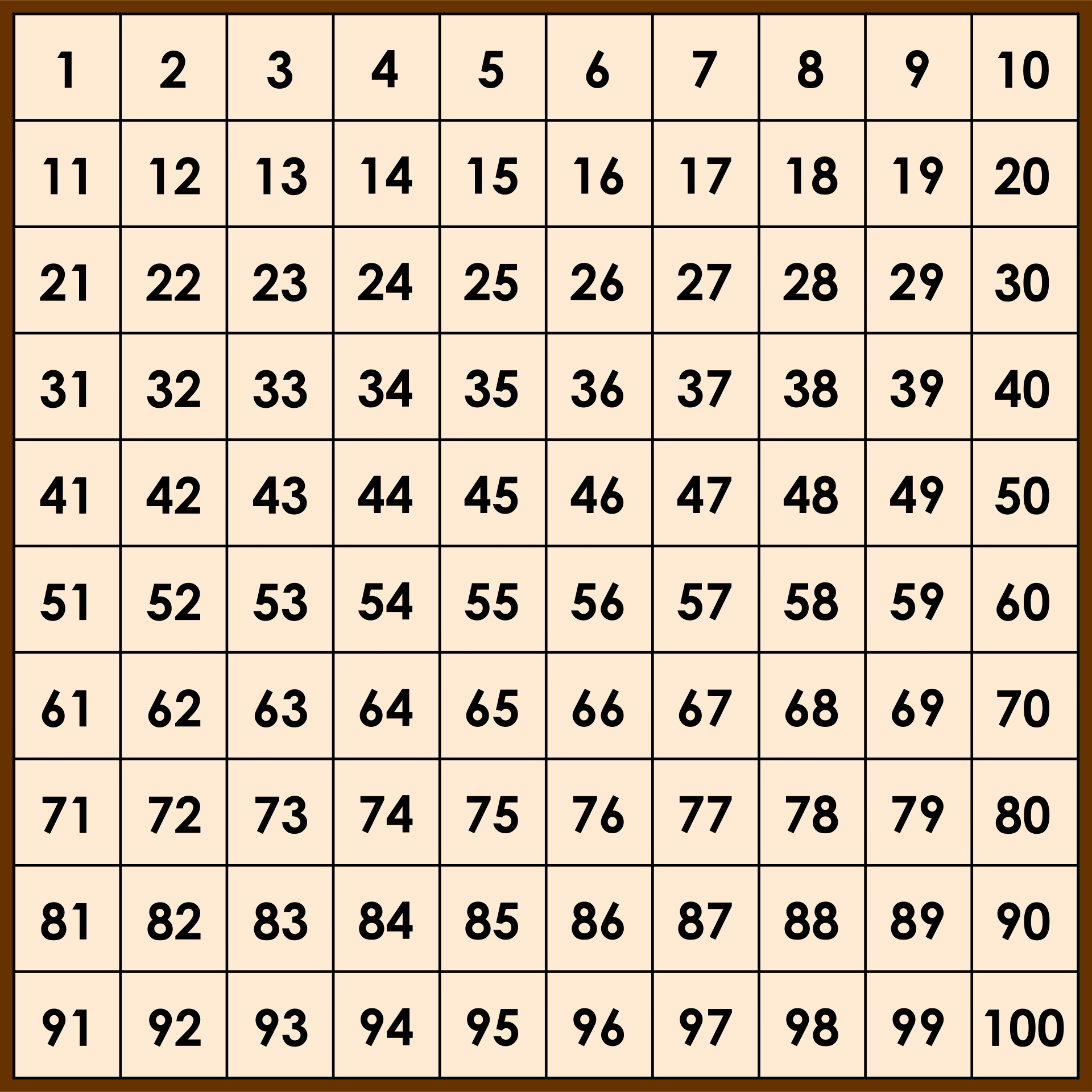 5 Best Images Of 100 Chart Printable