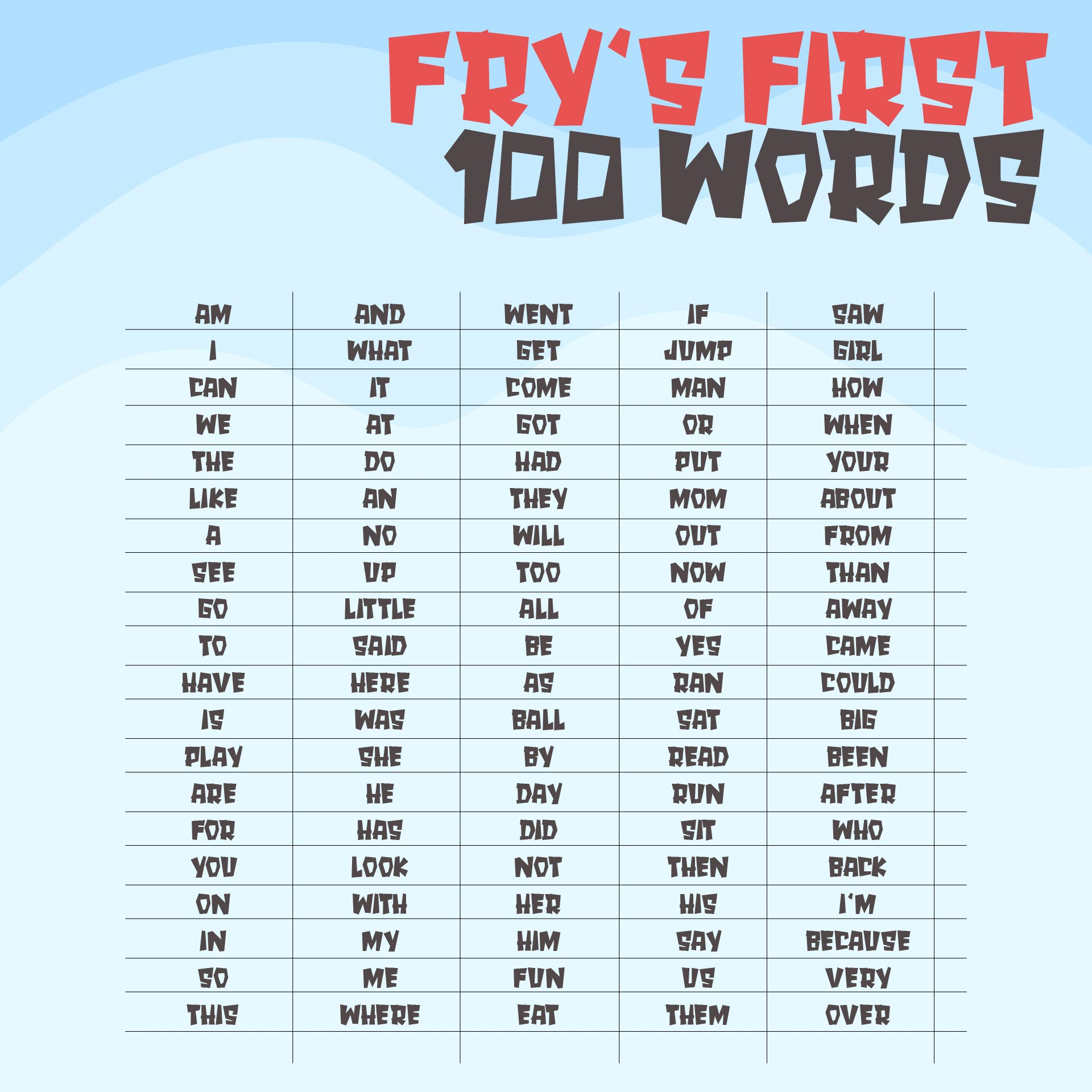 6 Best First 100 Sight Words Printable