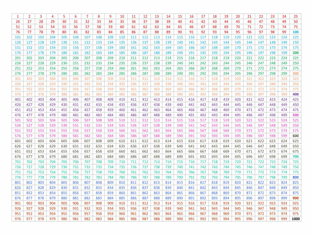 5 Best Images Of Printable Number Grid To 500