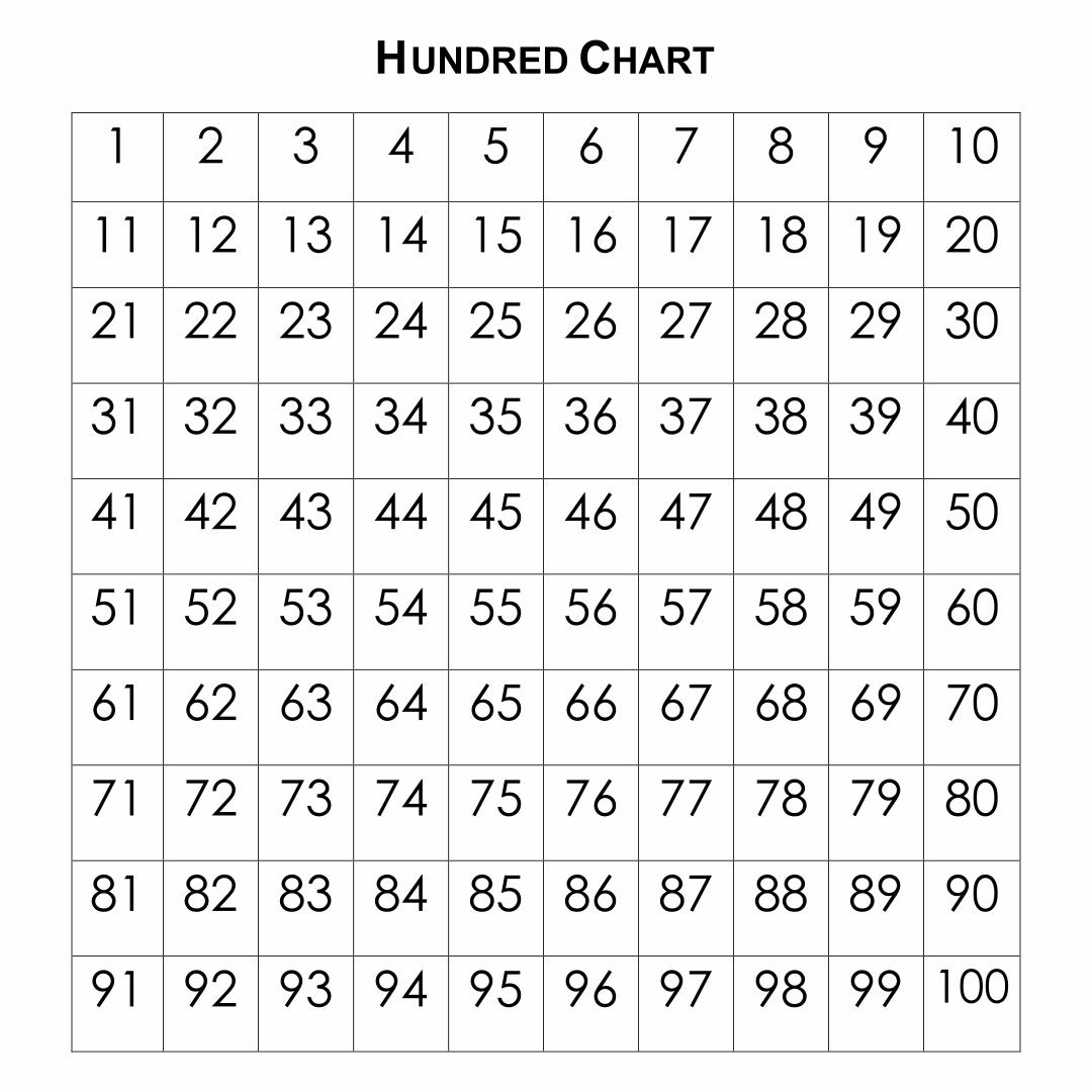 Numbers 1 To 100 Printable