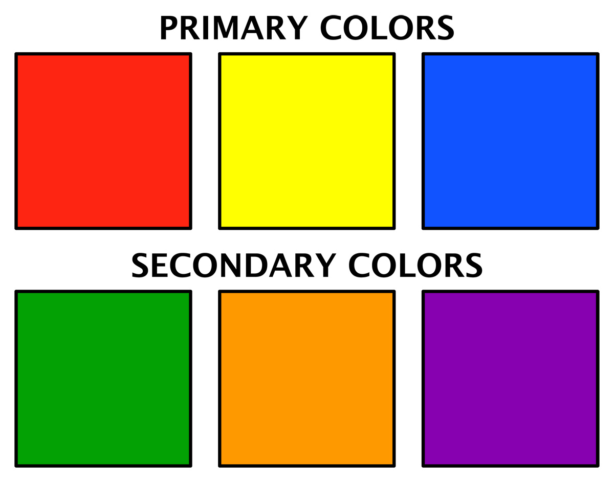 5 Best Images Of Printable Primary Color Chart
