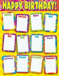 7 Best Images of Printable Birthday Charts For Classroom