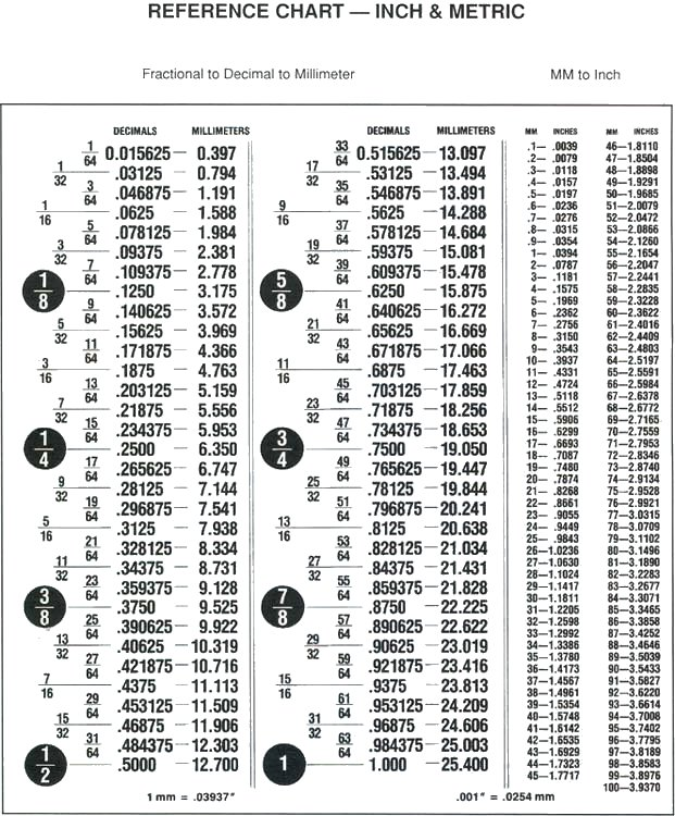 5 Best Images of Fraction Metric Decimal Chart Printable
