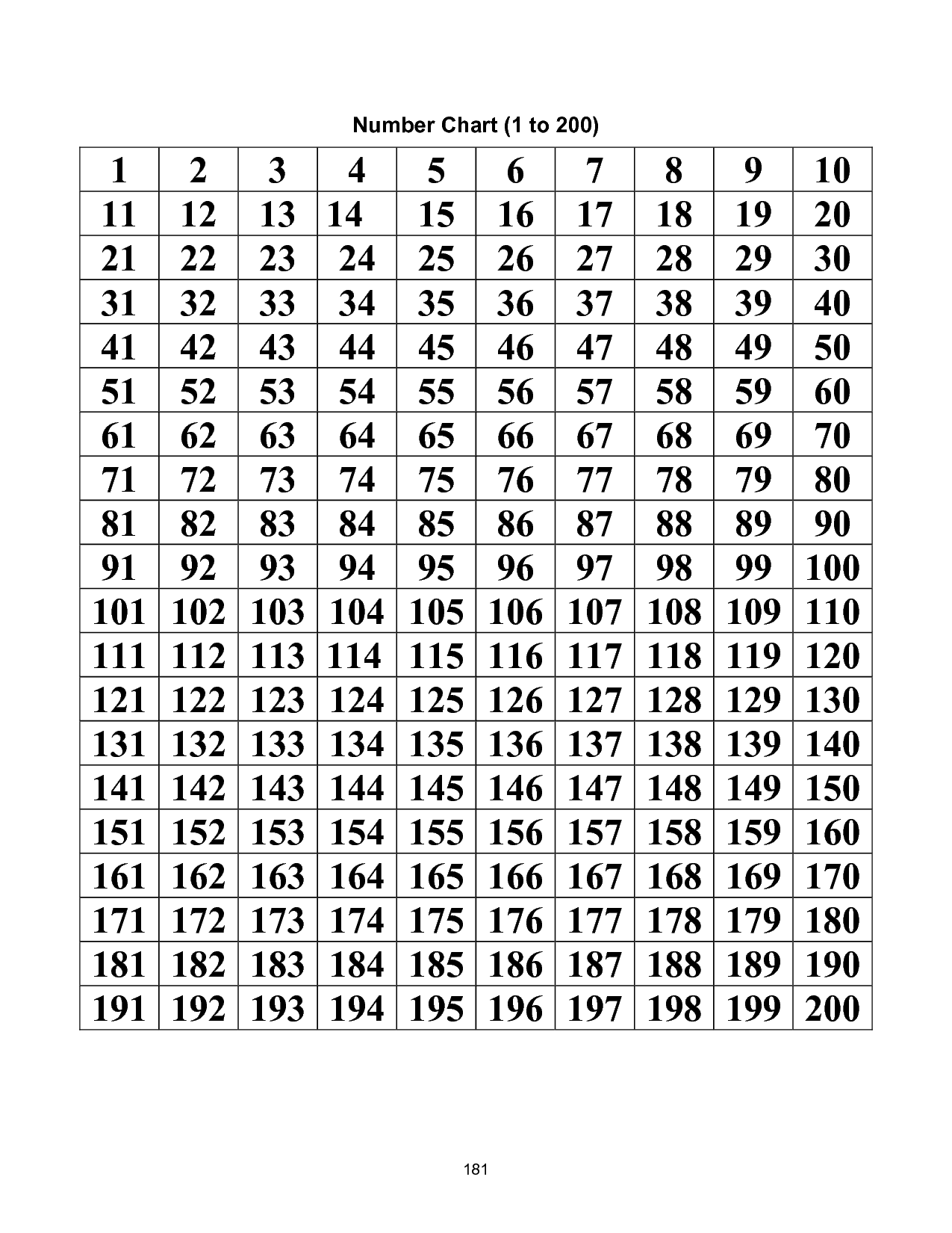 8 Best Images Of Large Printable Numbers 1 300