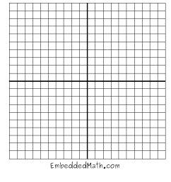 Printable Coordinate Plane Worksheets   Printable Worksheets and Activities  for Teachers [ 3300 x 2550 Pixel ]