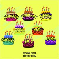 8 Best Images of Printable Birthday Chart