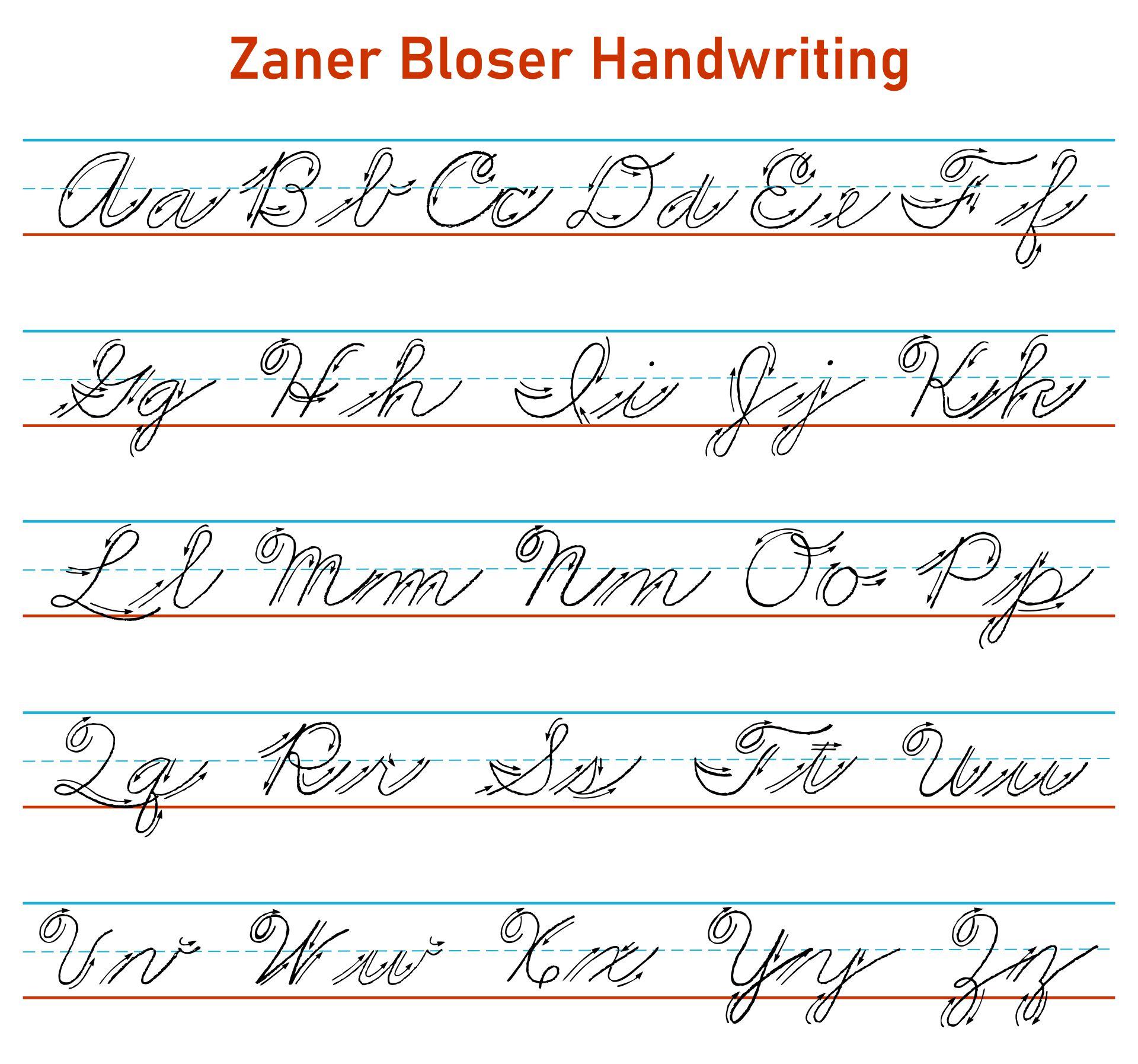 7 Best Images Of Zaner Bloser Handwriting Chart Printable