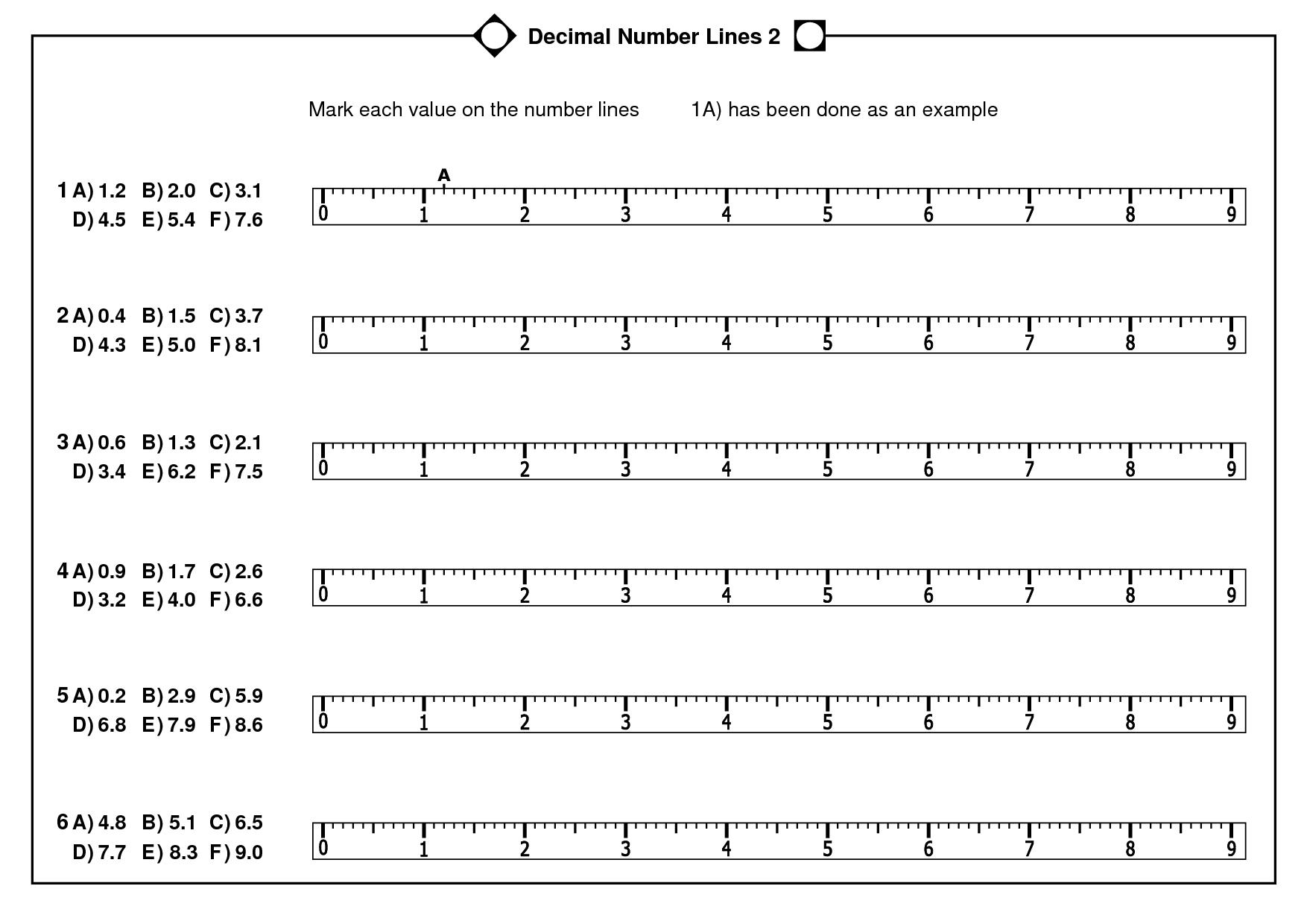 2 Best Images Of Fraction Decimal Number Line Printable