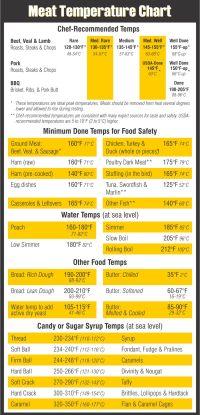 7 Best Images of Meat Butcher Chart Printable - Pork ...