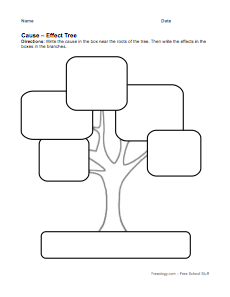 6 Best Images of Cause And Effects Graphic Organizers Free