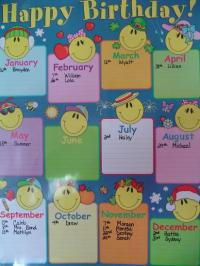 7 Best Images of Printable Monthly Birthday Chart