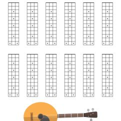 Blank Mandolin Fretboard Diagram Friedland Transformer Wiring 8 Best Images Of Printable Guitar Boxes - Chord Sheets Printable, ...