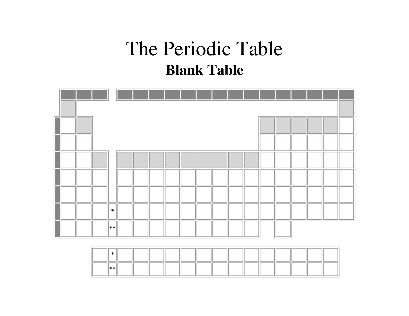 Blank Periodic Table Worksheet Worksheets Tutsstar