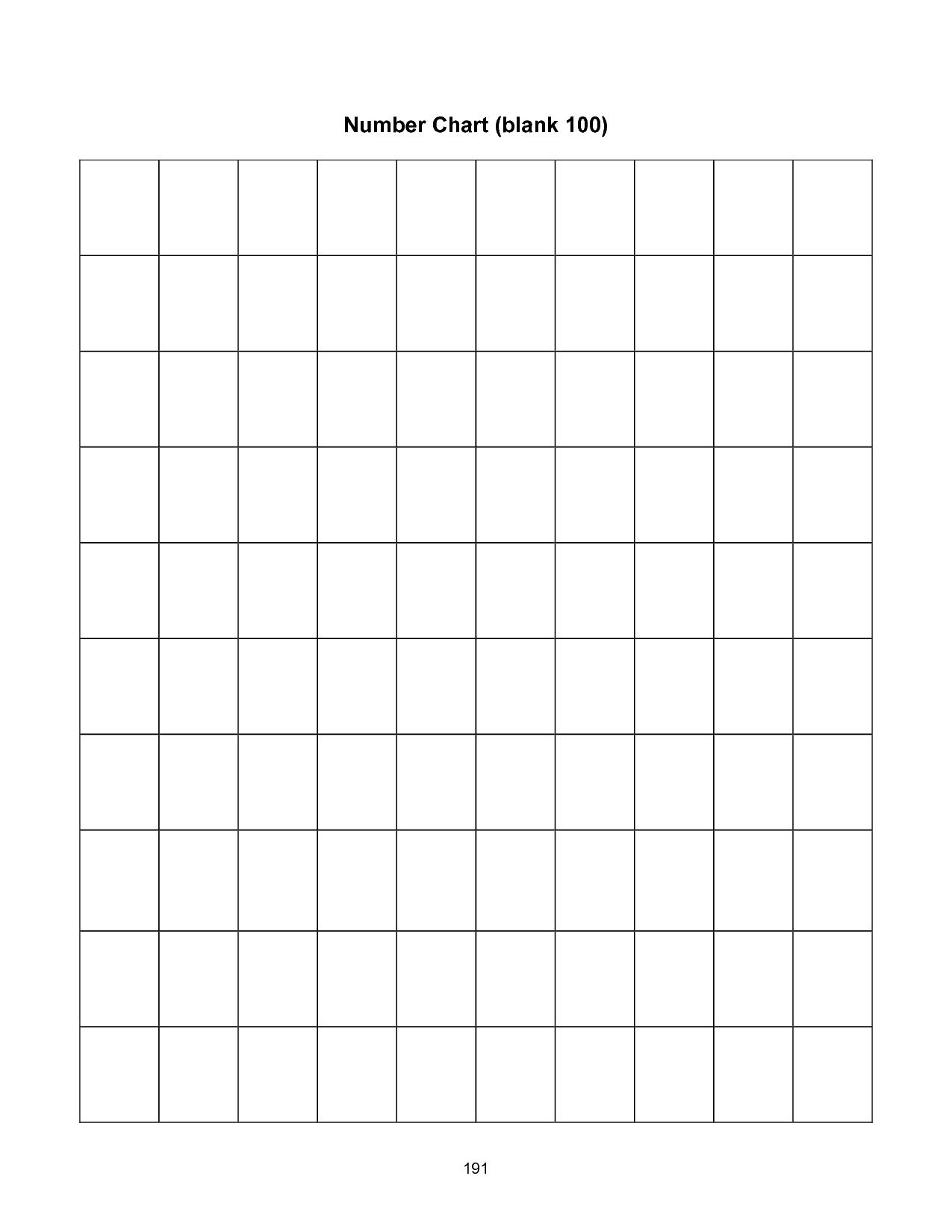 5 Best Images Of Printable Blank Number Grid 1 100