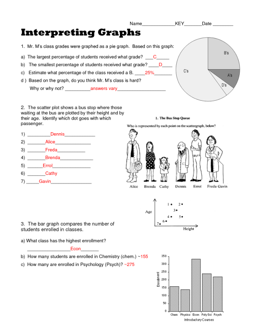 small resolution of 29 Interpreting Graphs Worksheet Middle School Science - Worksheet Project  List
