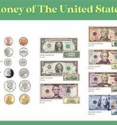 Money Money Worksheet Charts   Printable Worksheets and Activities for  Teachers [ 800 x 1080 Pixel ]