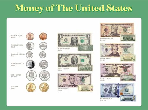 small resolution of Money Money Worksheet Charts   Printable Worksheets and Activities for  Teachers