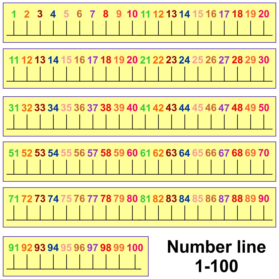 7 Best Images Of Free Printable Number Line 1 100