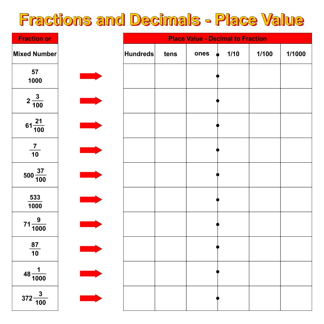 Converting Decimals To Fractions Worksheets
