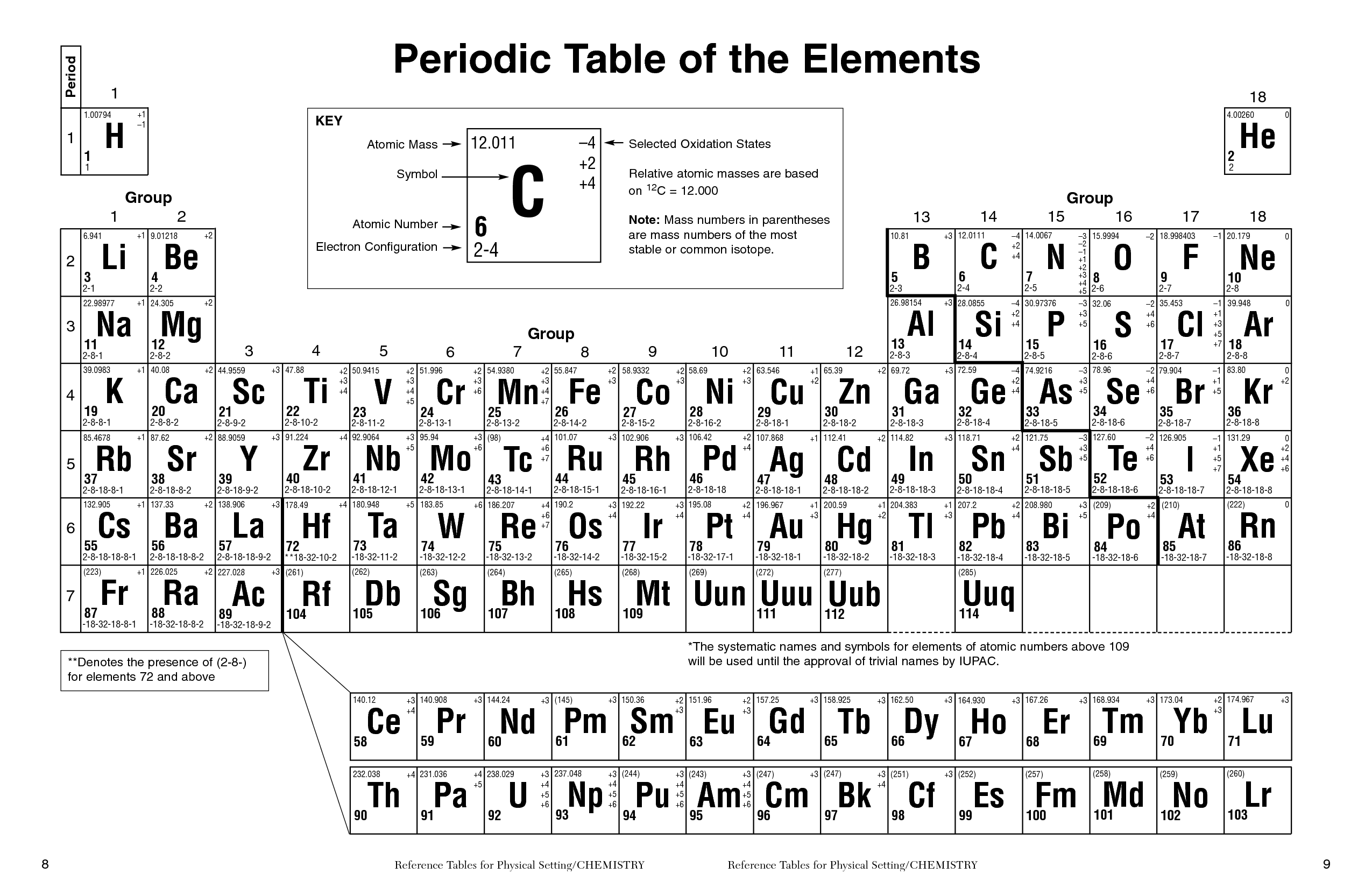 5 Best Images Of Printable Periodic Table With Mass