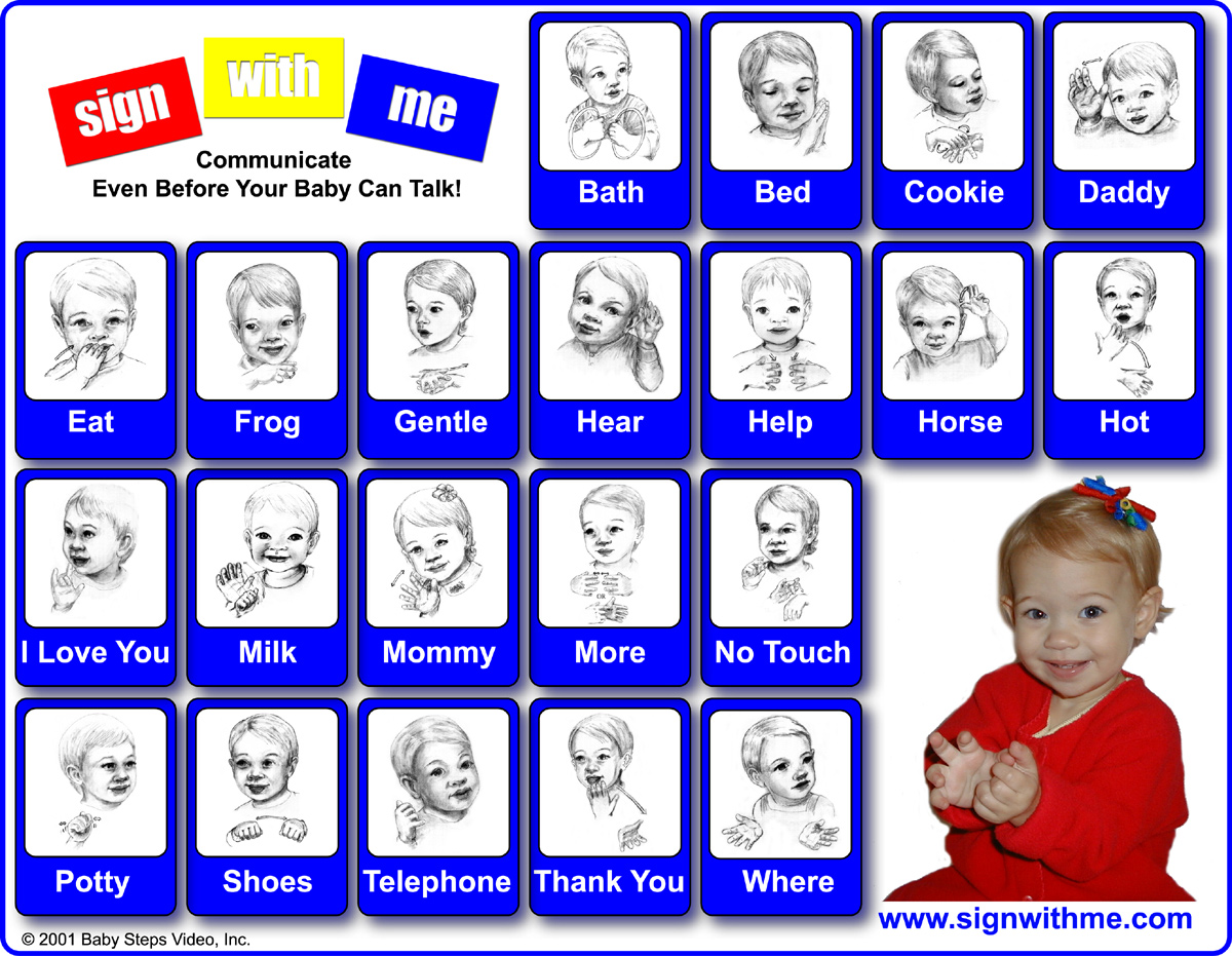 website that diagram sentences harley davidson gas golf cart wiring 9 best images of baby sign language printable - chart, ...