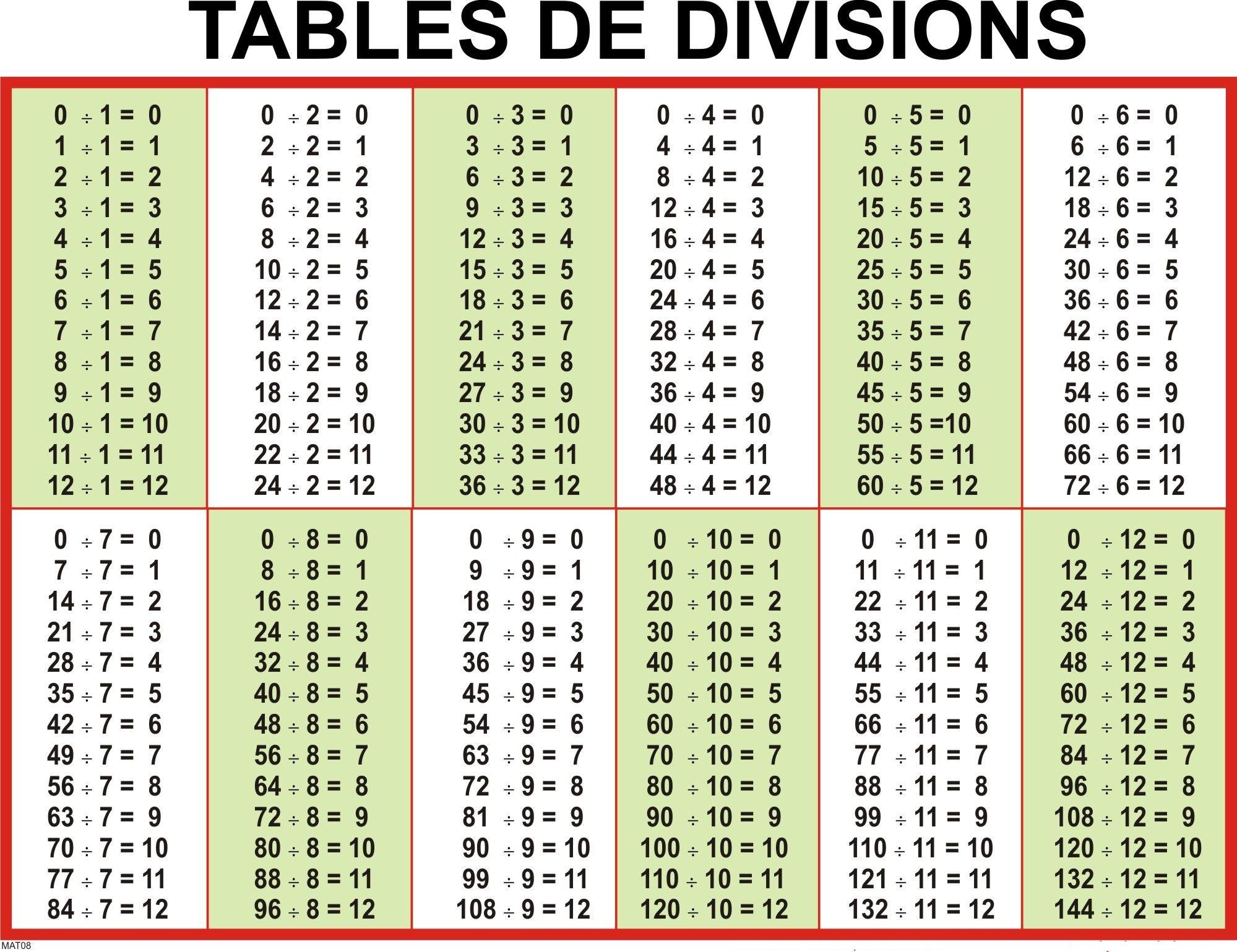 Printable Multiplication Table 1 100
