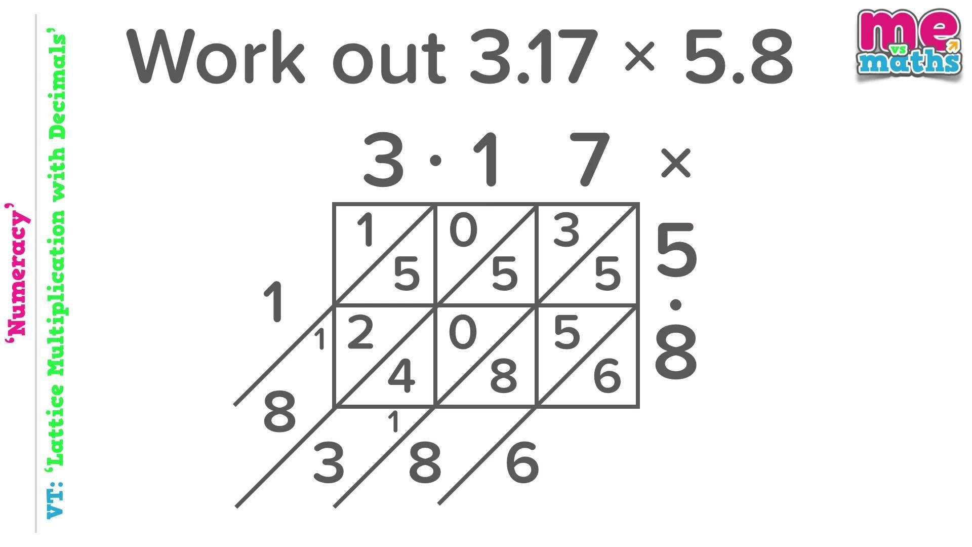 Printable Lattice Multiplication Grids