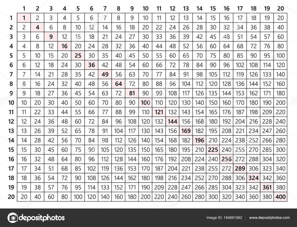 Printable Multiplication Chart 20x20