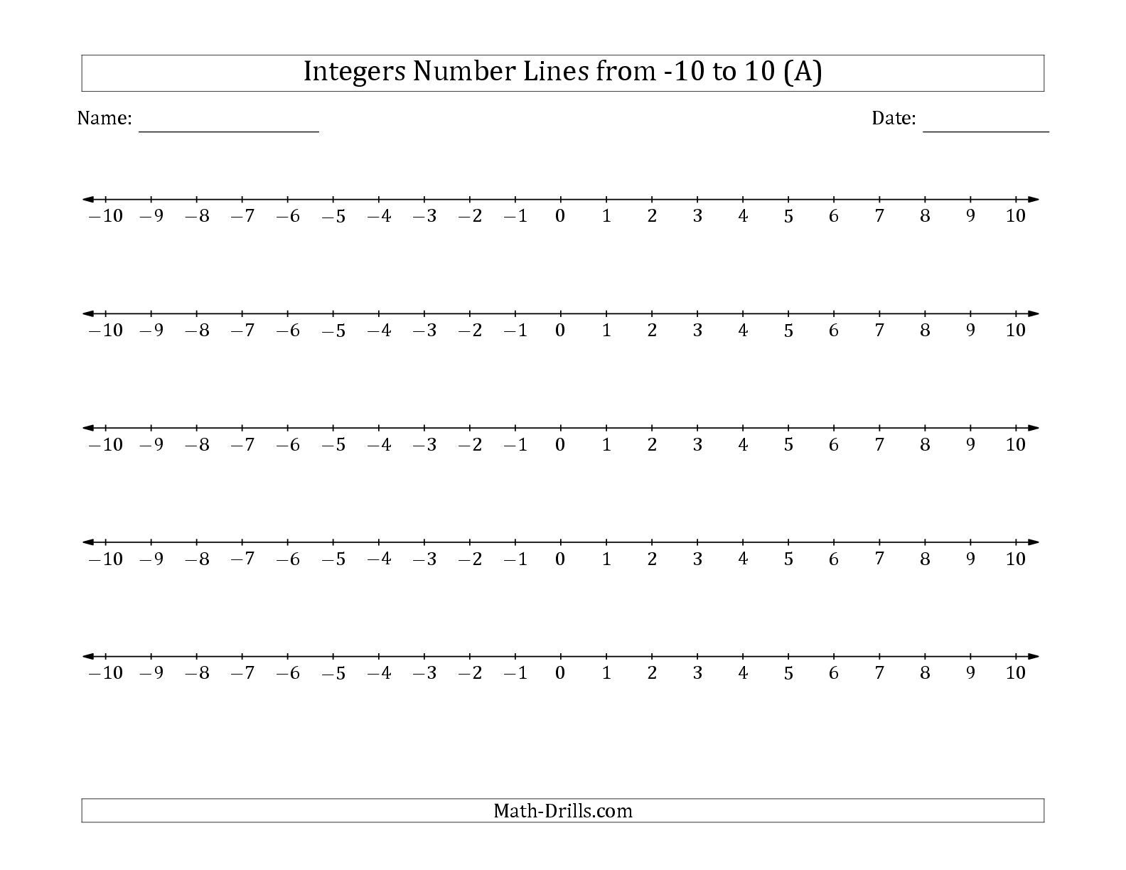 Multiplication Worksheets Number Line