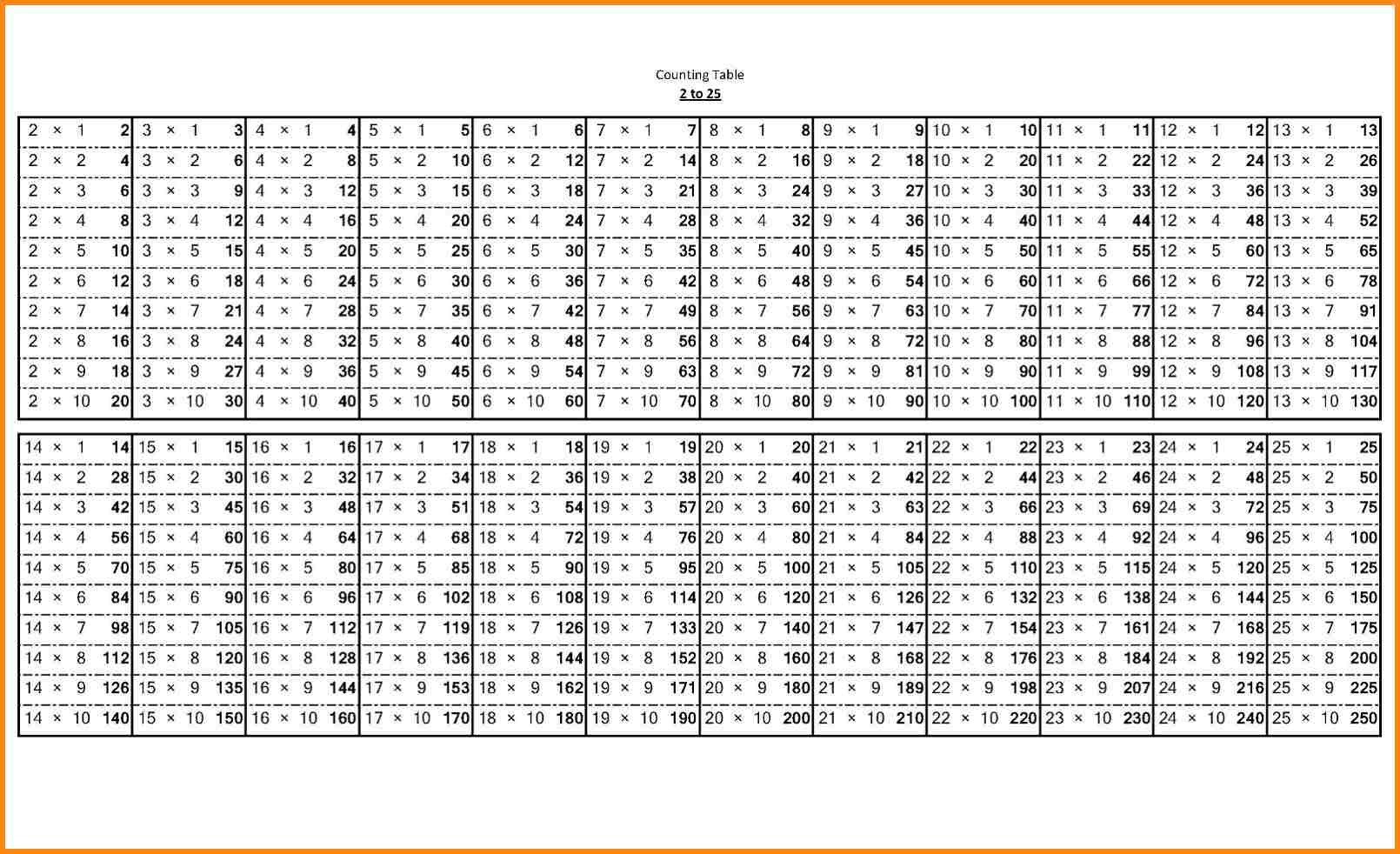 Printable Blank Multiplication Chart 1 10