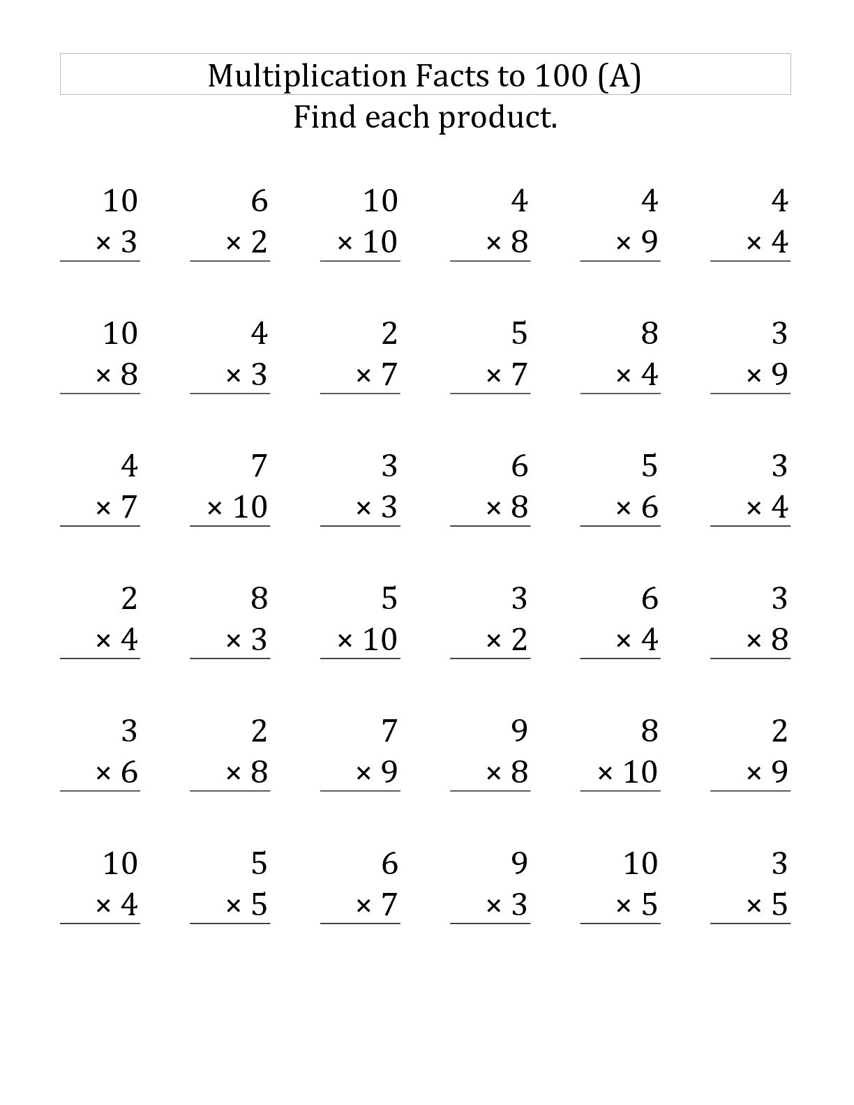 Printable Multiplication Facts 2s