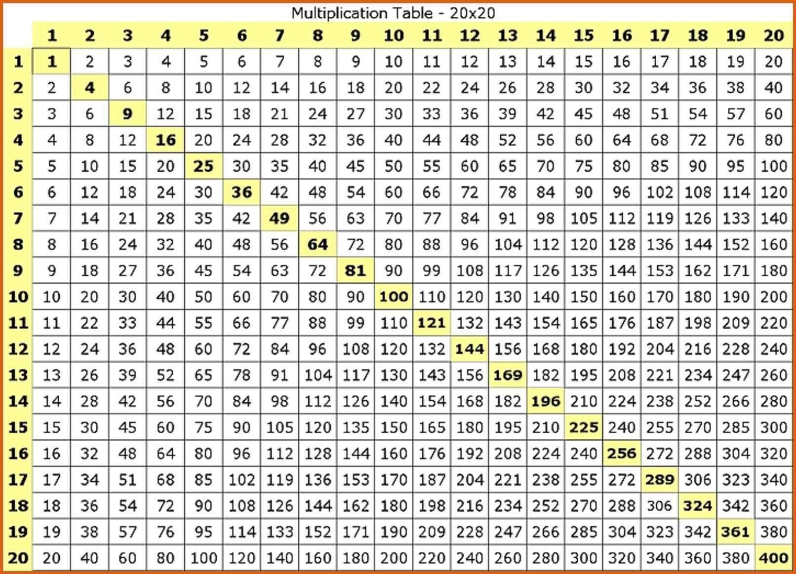 Printable Multiplication Table 20 20