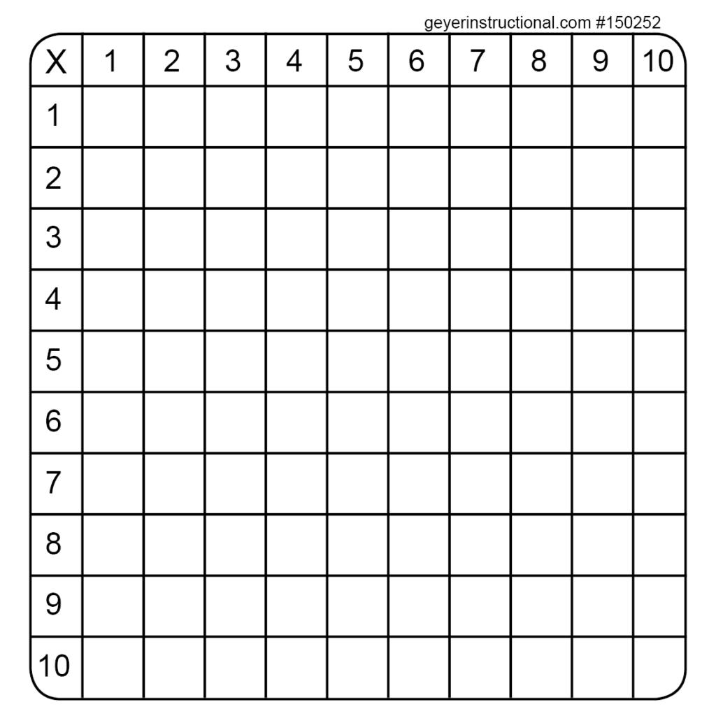 Multiplication Chart Empty