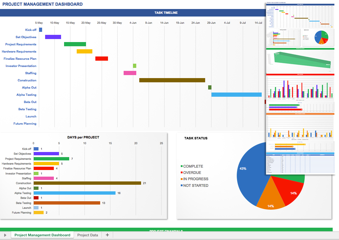 Free Project Management Templates Excel Printable