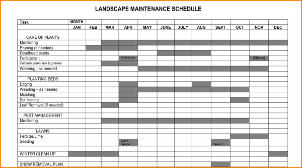 25+ Landscape Watering Schedule Form Pictures and Ideas on Pro Landscape