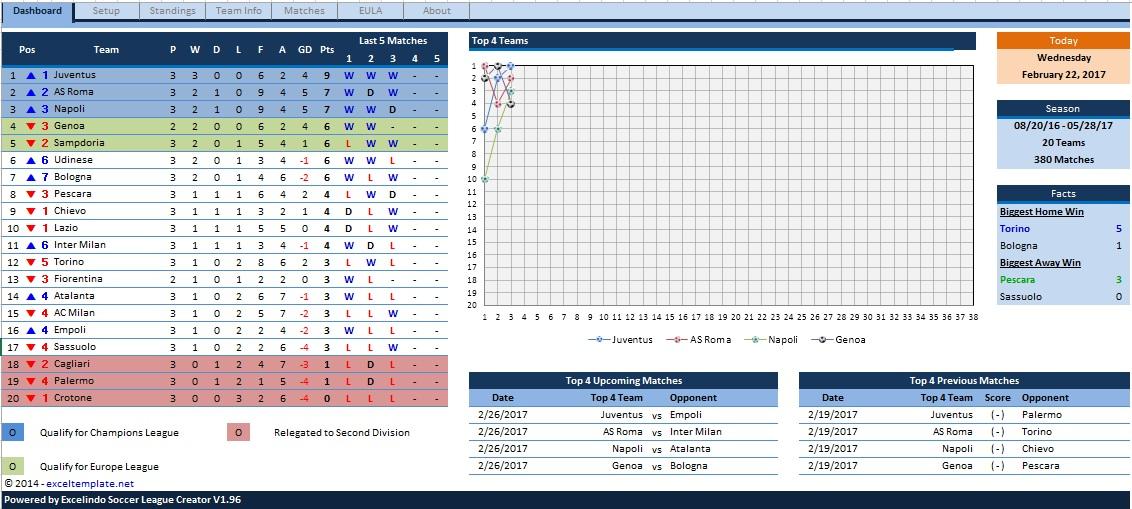 13 Free Sample Football Score Sheet Templates