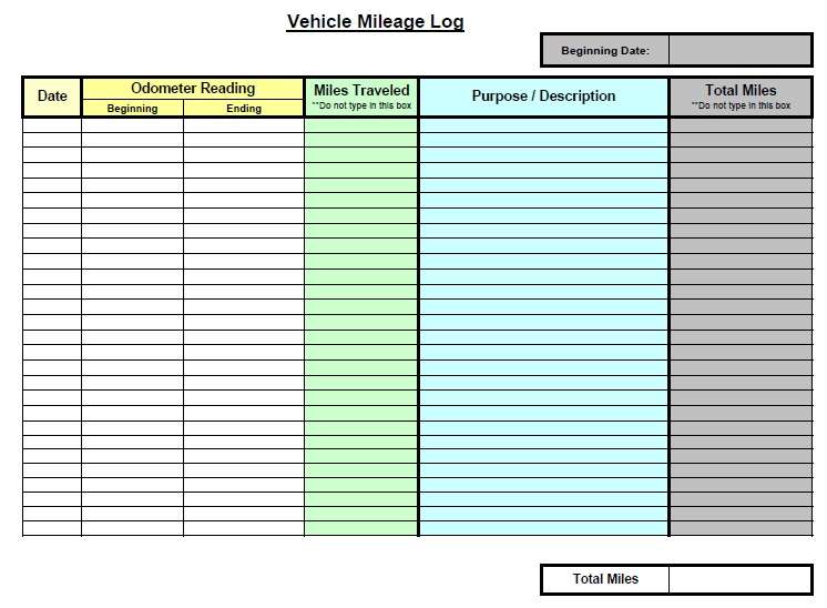 13 Free Sample Auto Expense Report Templates - Printable Samples